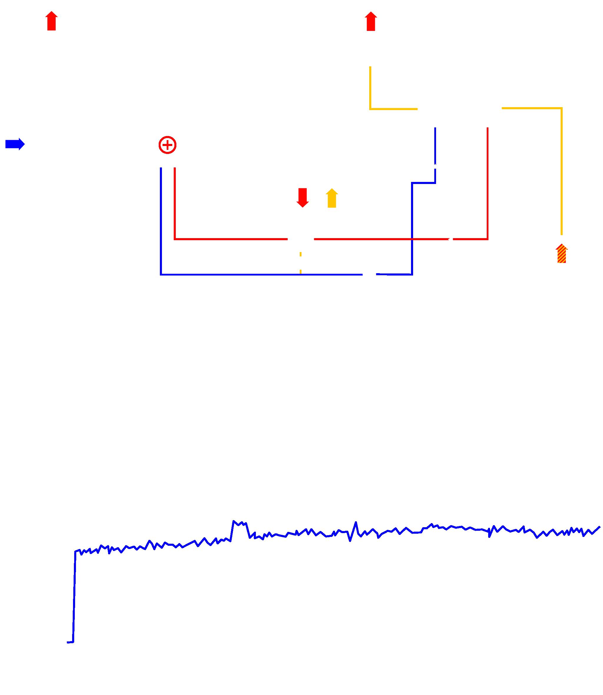 graf-schema